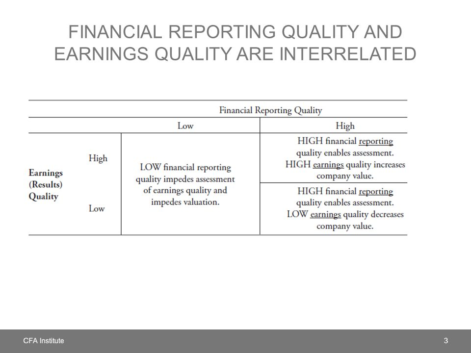 earnings quality assessment Download citation | earnings quality ass | the paper presents an instructional case on earnings quality the case is based on a real‐life financial analyst's report on the acquisition of the us publisher cch by the dutch publisher wolters kluwer.