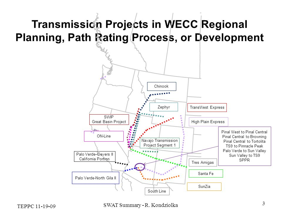 Transmission Projects in WECC Regional Planning, Path Rating Process, or Development