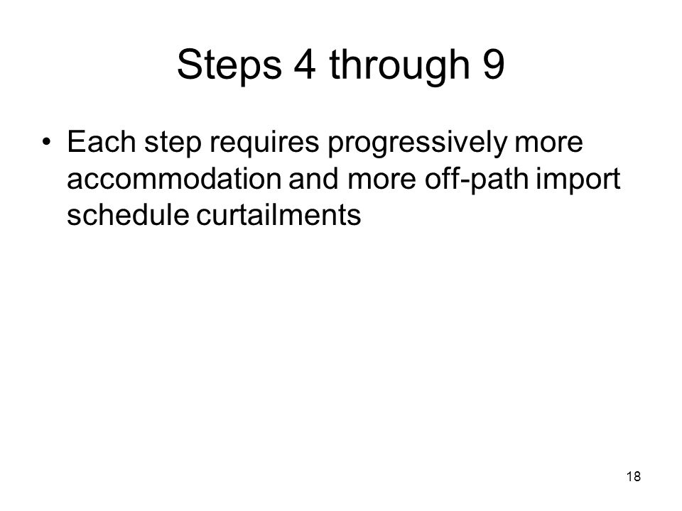 Steps 4 through 9 Each step requires progressively more accommodation and more off-path import schedule curtailments.