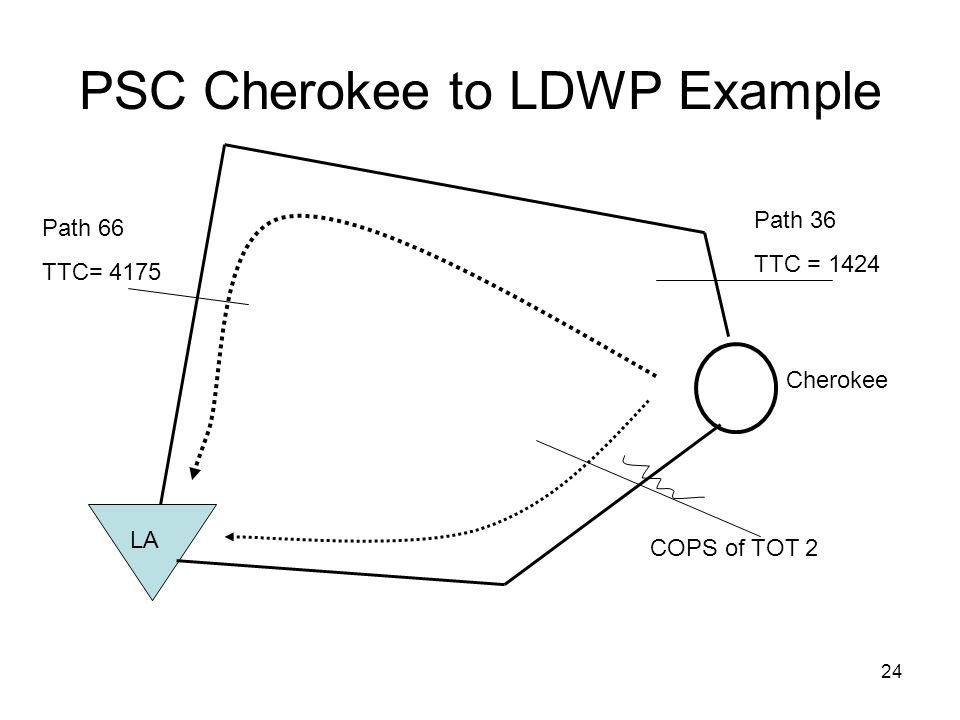 PSC Cherokee to LDWP Example