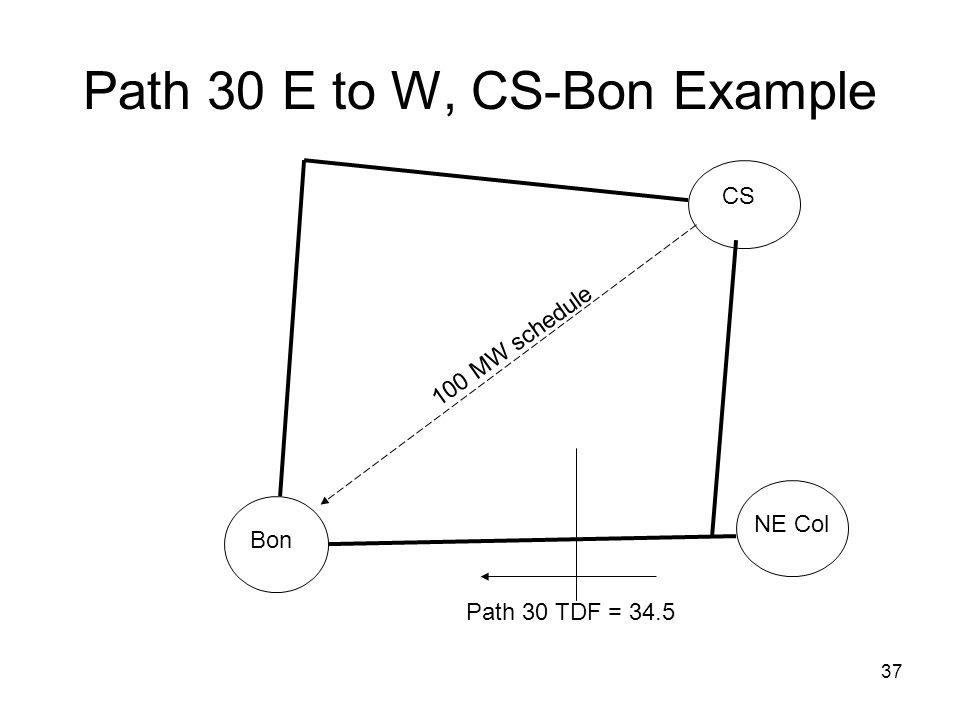 Path 30 E to W, CS-Bon Example