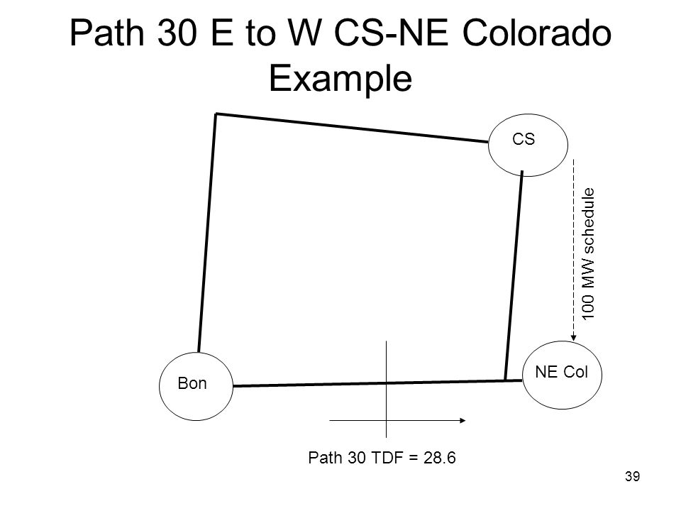 Path 30 E to W CS-NE Colorado Example
