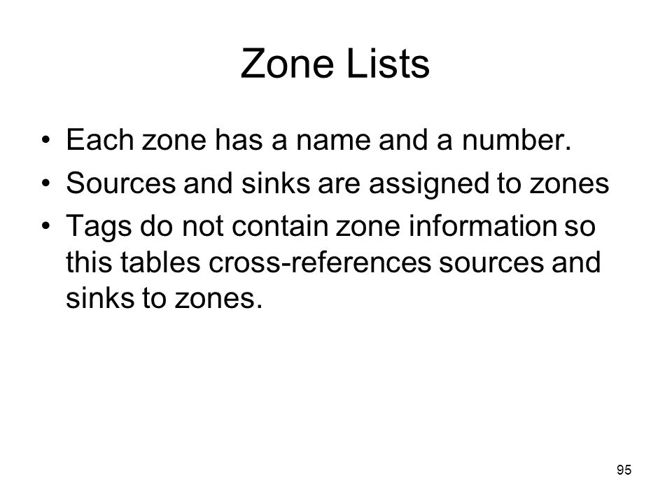 Zone Lists Each zone has a name and a number.