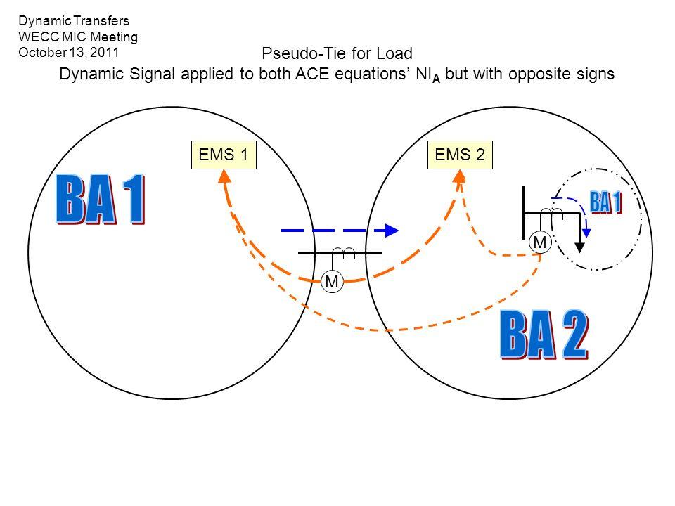 BA 1 BA 2 Pseudo-Tie for Load