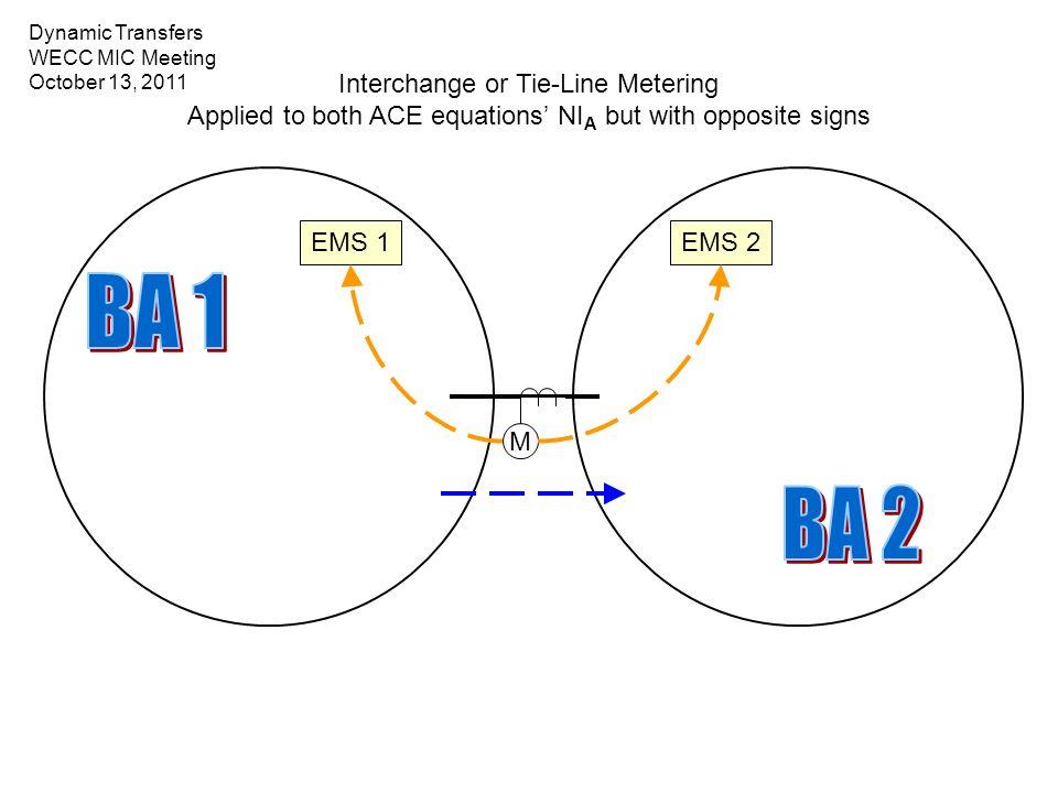 BA 1 BA 2 Interchange or Tie-Line Metering