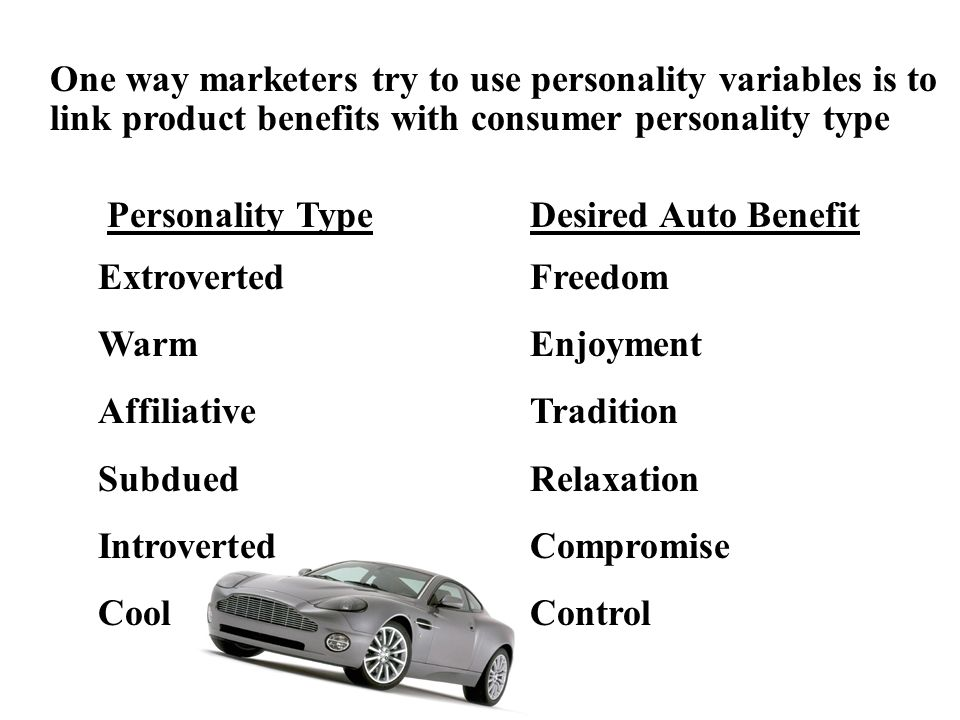 Personality Ppt Video Online Download