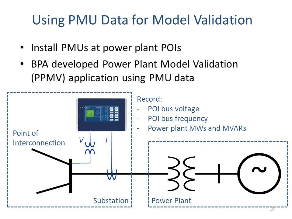 Using PMU Data for Model Validation