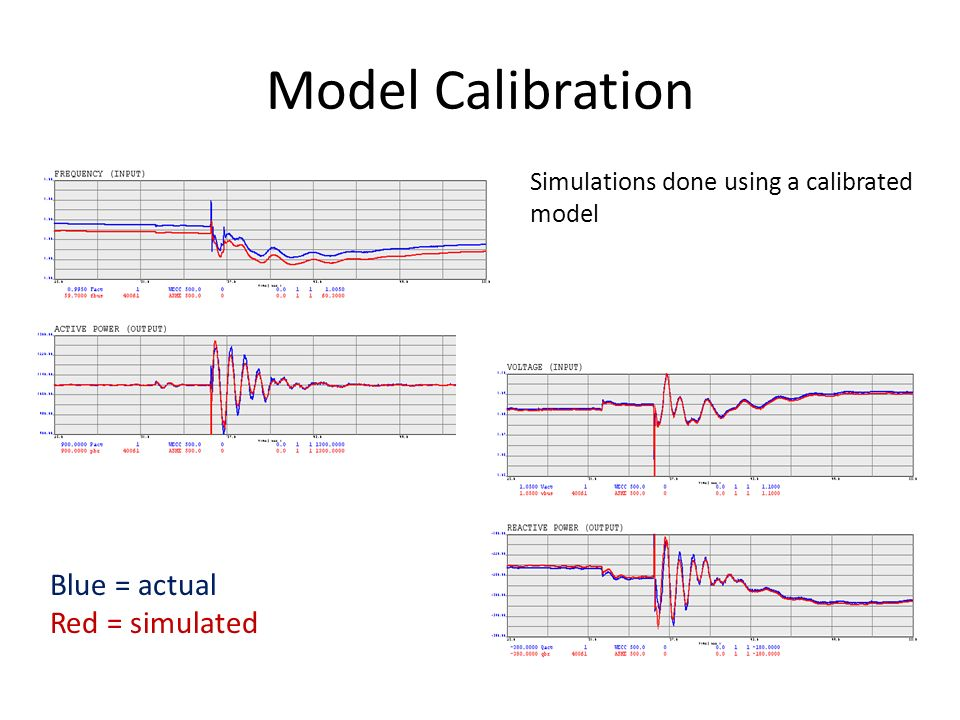 Model Calibration Blue = actual Red = simulated