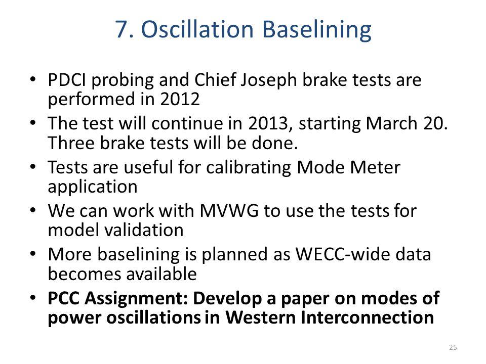 7. Oscillation Baselining