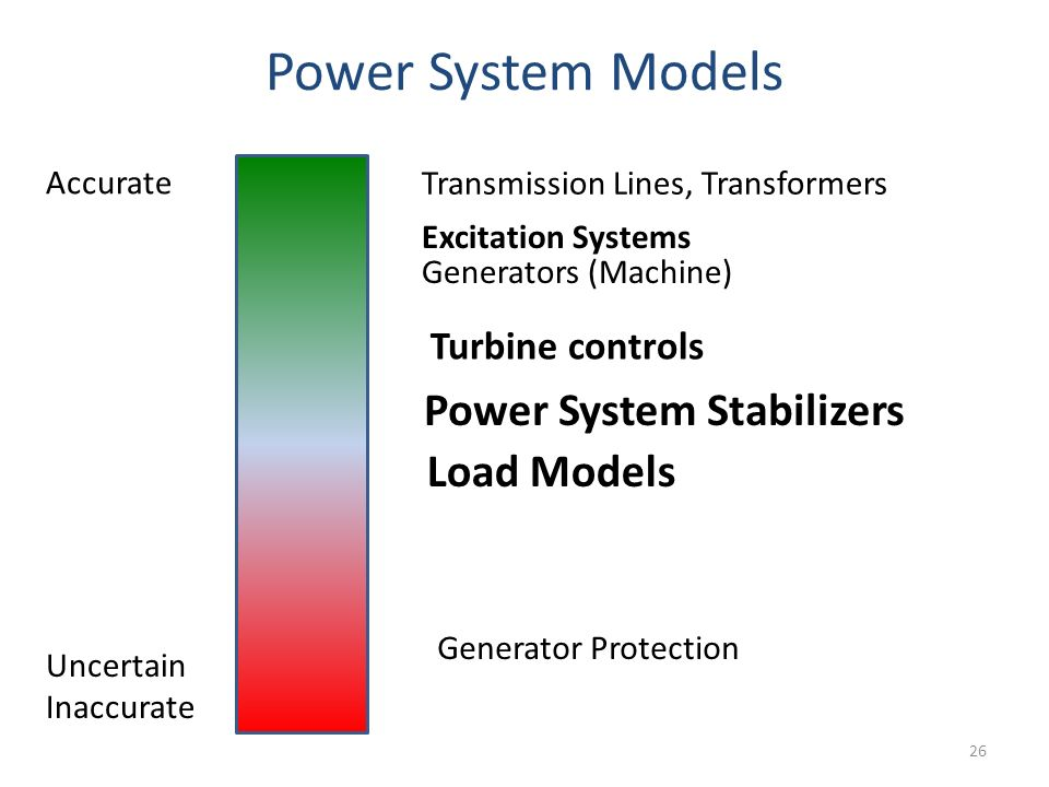 Power System Models Power System Stabilizers Load Models