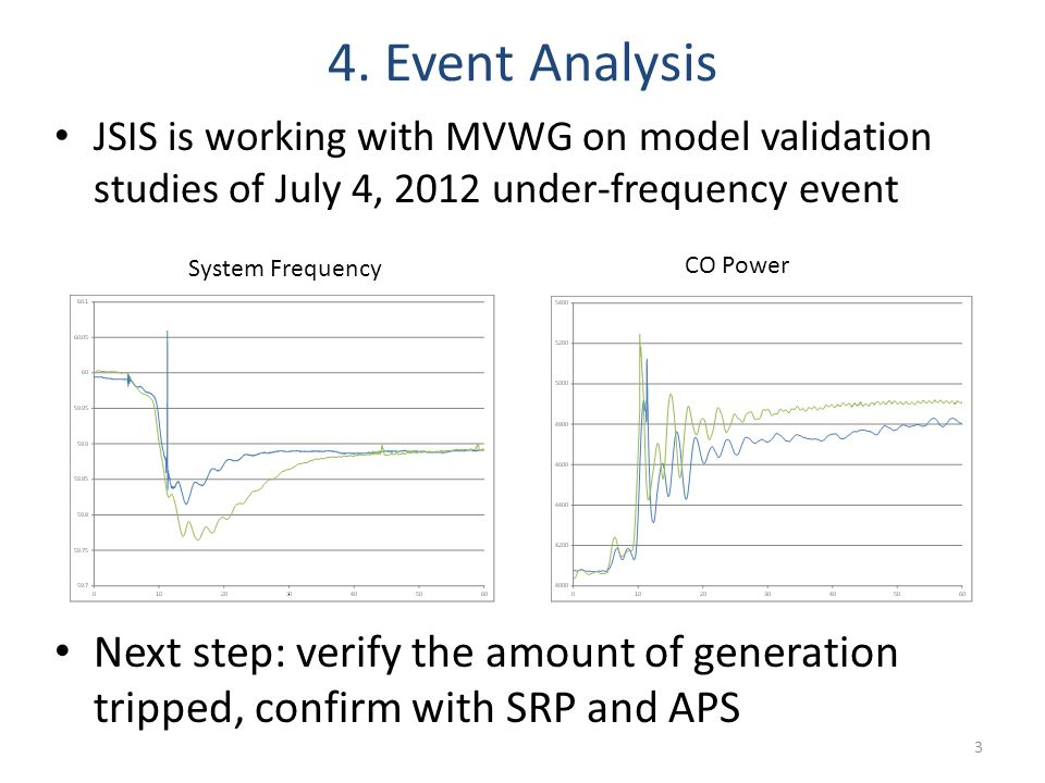 4. Event Analysis JSIS is working with MVWG on model validation studies of July 4, 2012 under-frequency event.