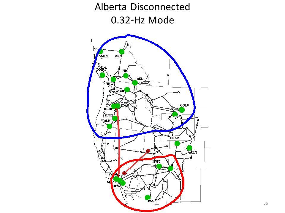 Alberta Disconnected 0.32-Hz Mode