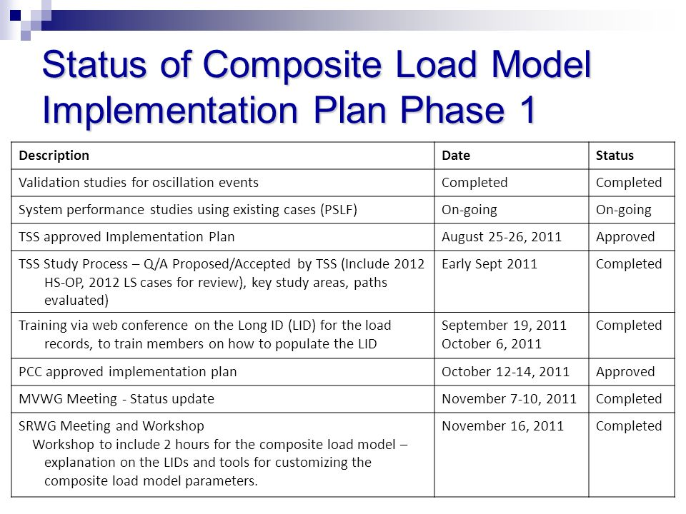 Status of Composite Load Model Implementation Plan Phase 1