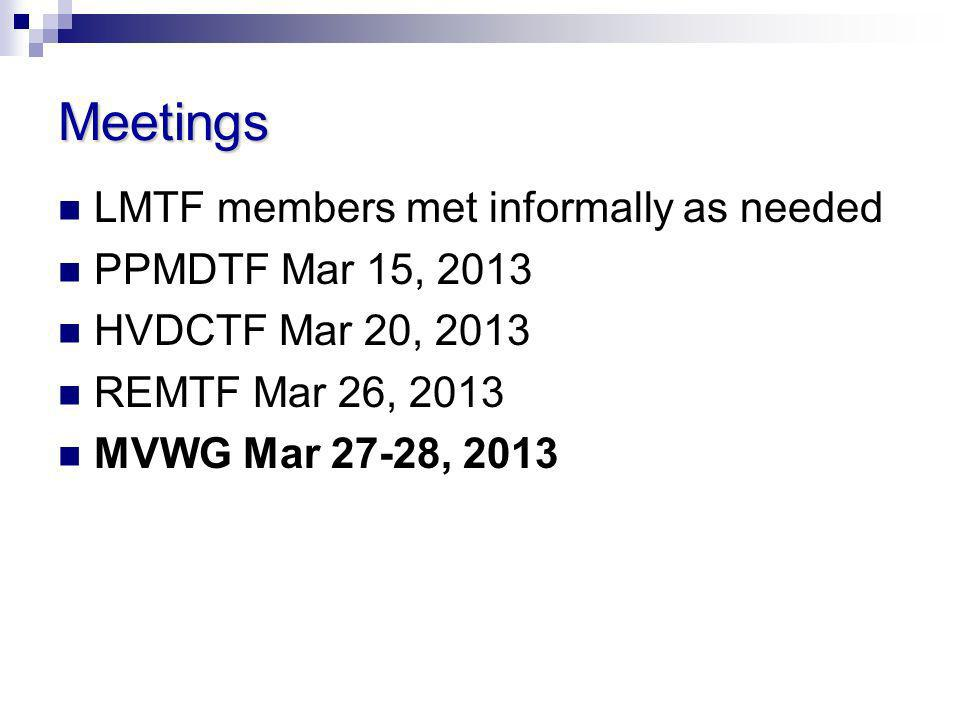 Meetings LMTF members met informally as needed PPMDTF Mar 15, 2013