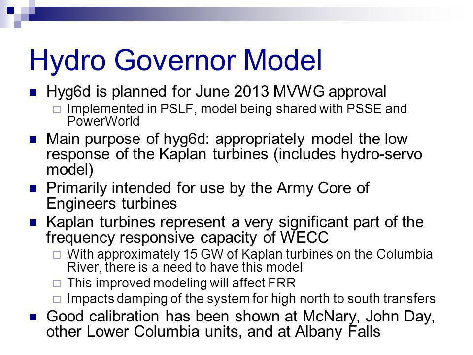 Hydro Governor Model Hyg6d is planned for June 2013 MVWG approval