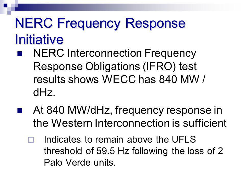 NERC Frequency Response Initiative