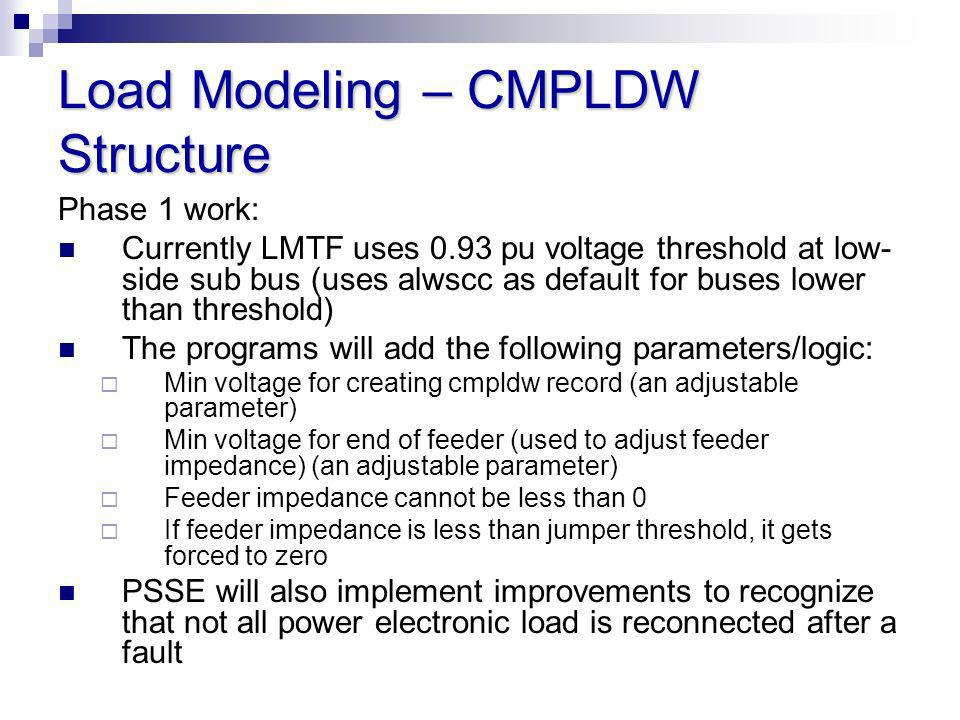 Load Modeling – CMPLDW Structure