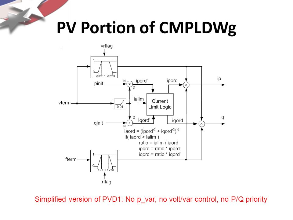 PV Portion of CMPLDWg Simplified version of PVD1: No p_var, no volt/var control, no P/Q priority