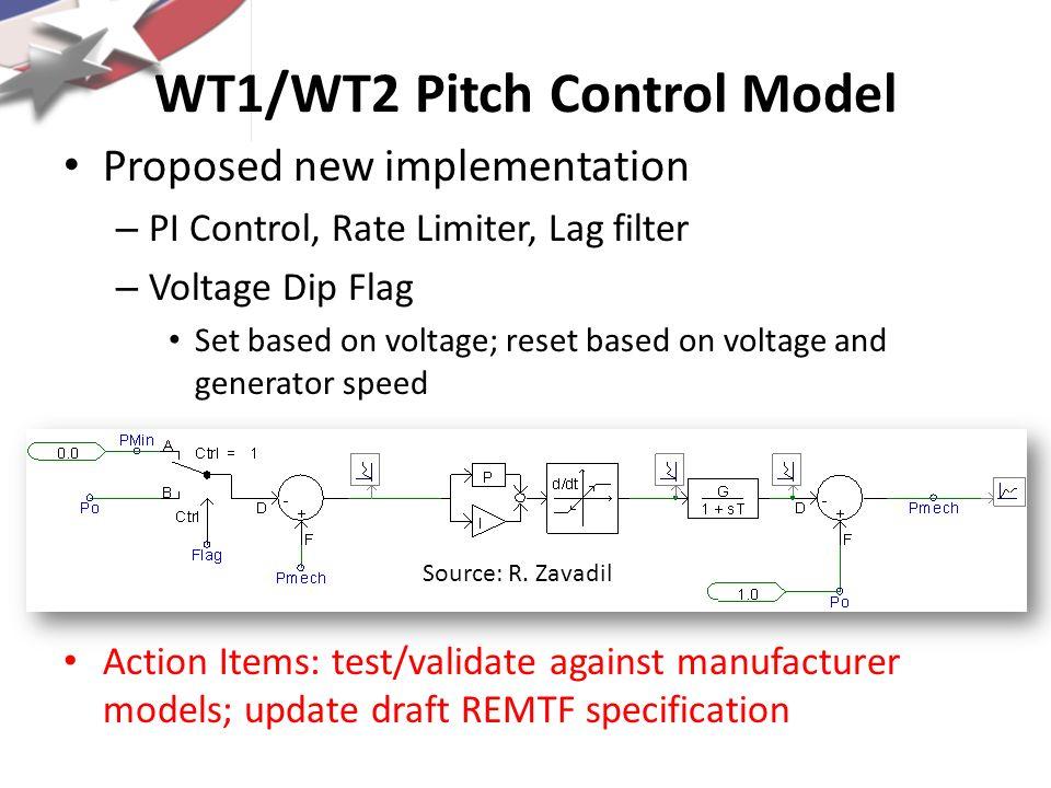 WT1/WT2 Pitch Control Model