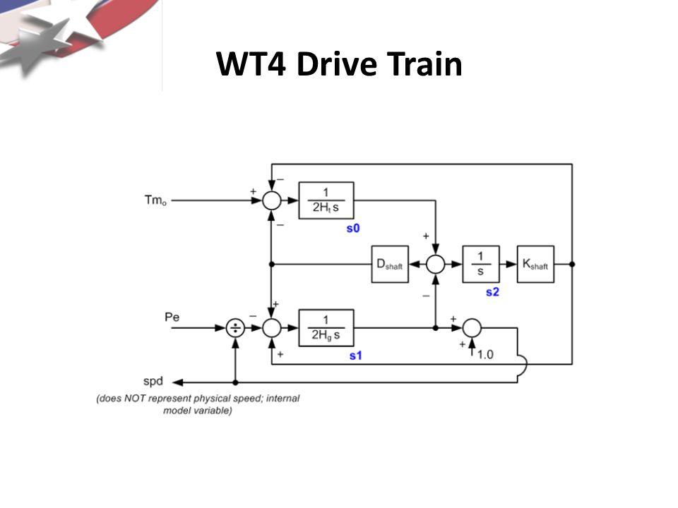 WT4 Drive Train