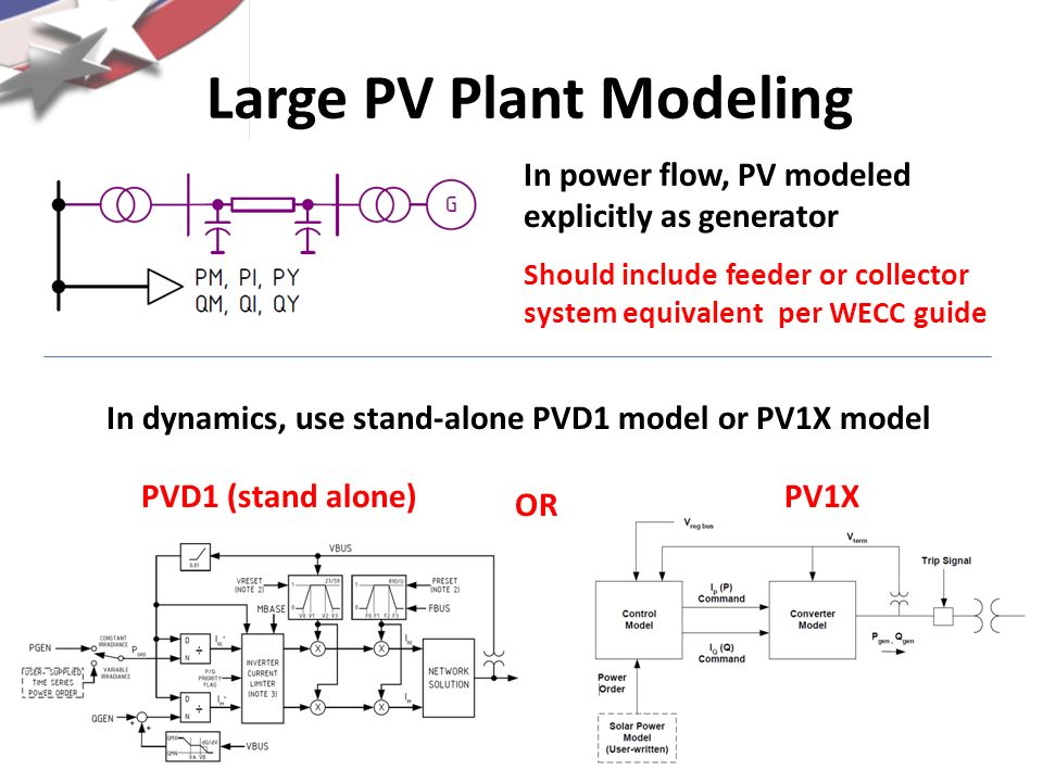 Large PV Plant Modeling
