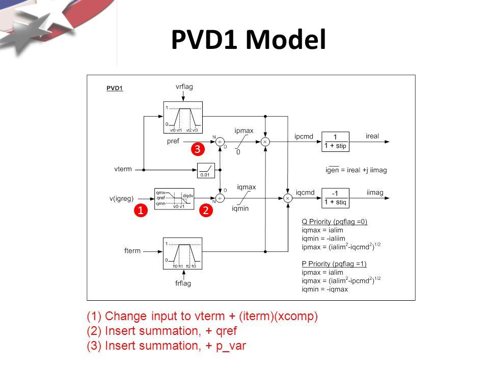PVD1 Model 3 1 2 Change input to vterm + (iterm)(xcomp)