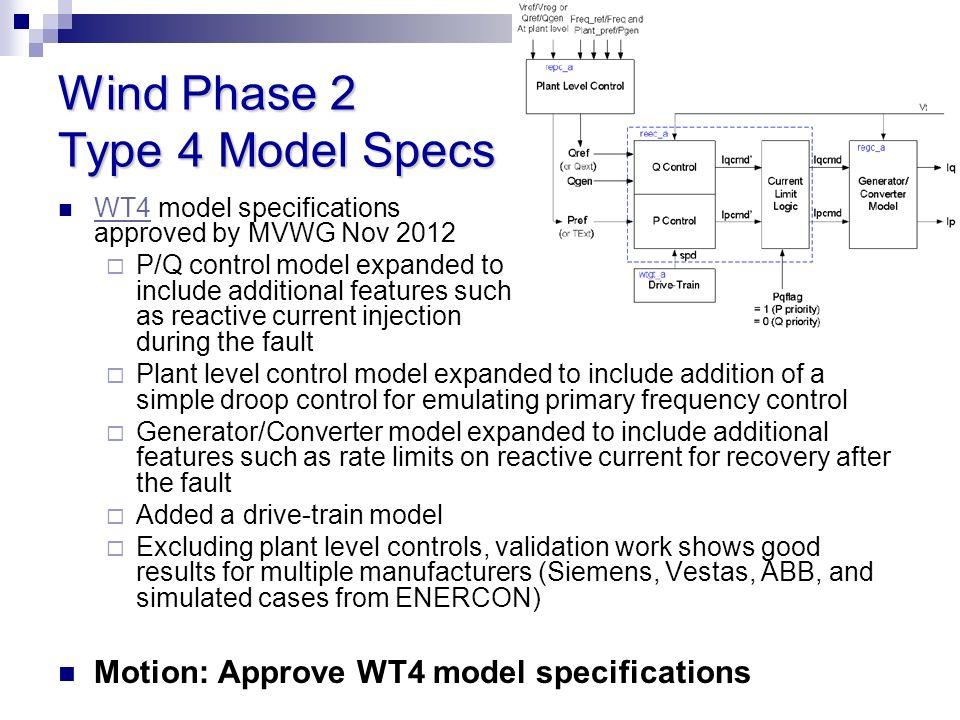 Wind Phase 2 Type 4 Model Specs