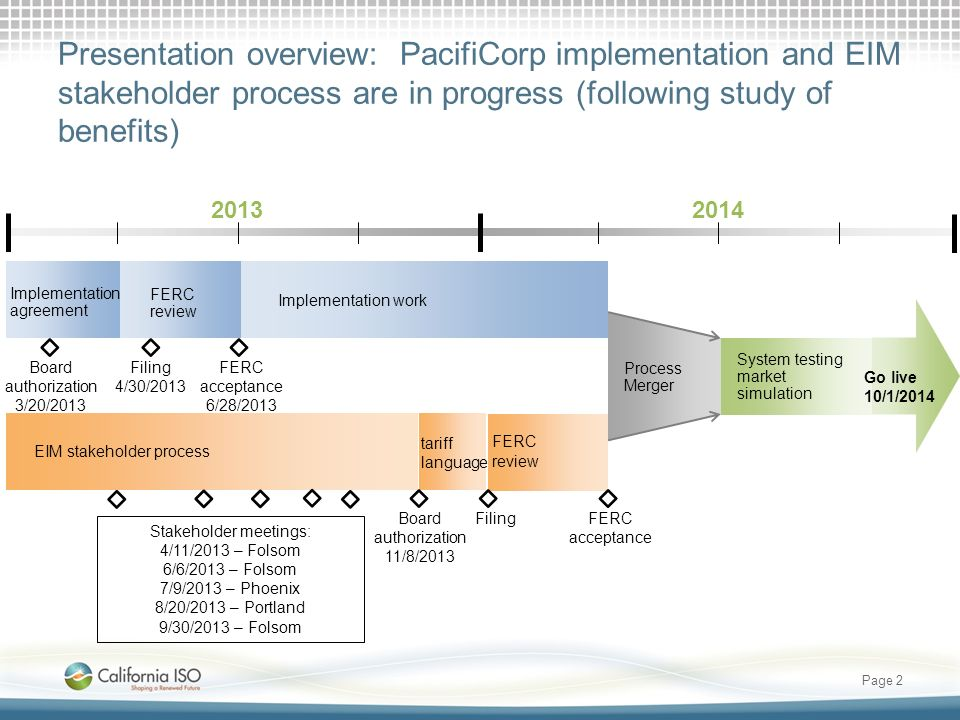 Presentation overview: PacifiCorp implementation and EIM stakeholder process are in progress (following study of benefits)