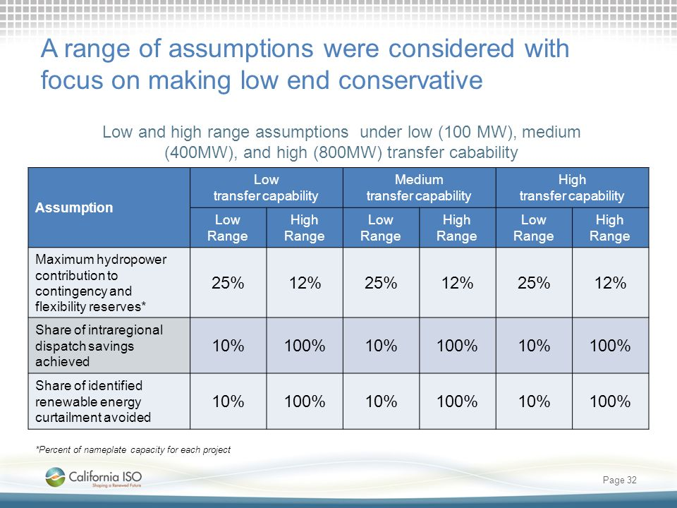 A range of assumptions were considered with focus on making low end conservative