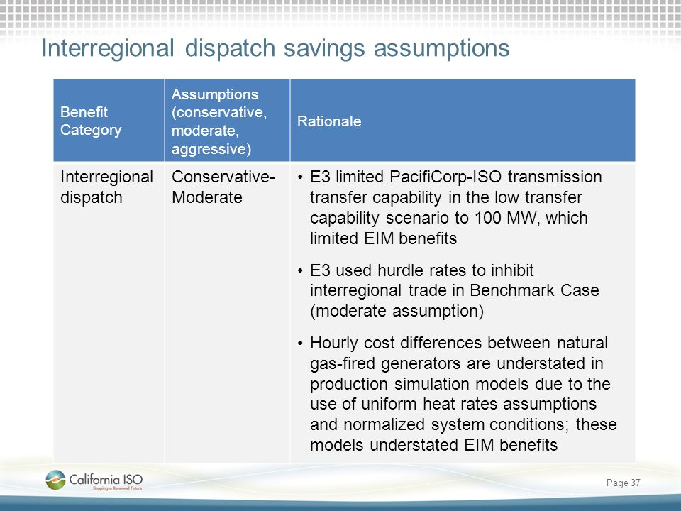 Interregional dispatch savings assumptions
