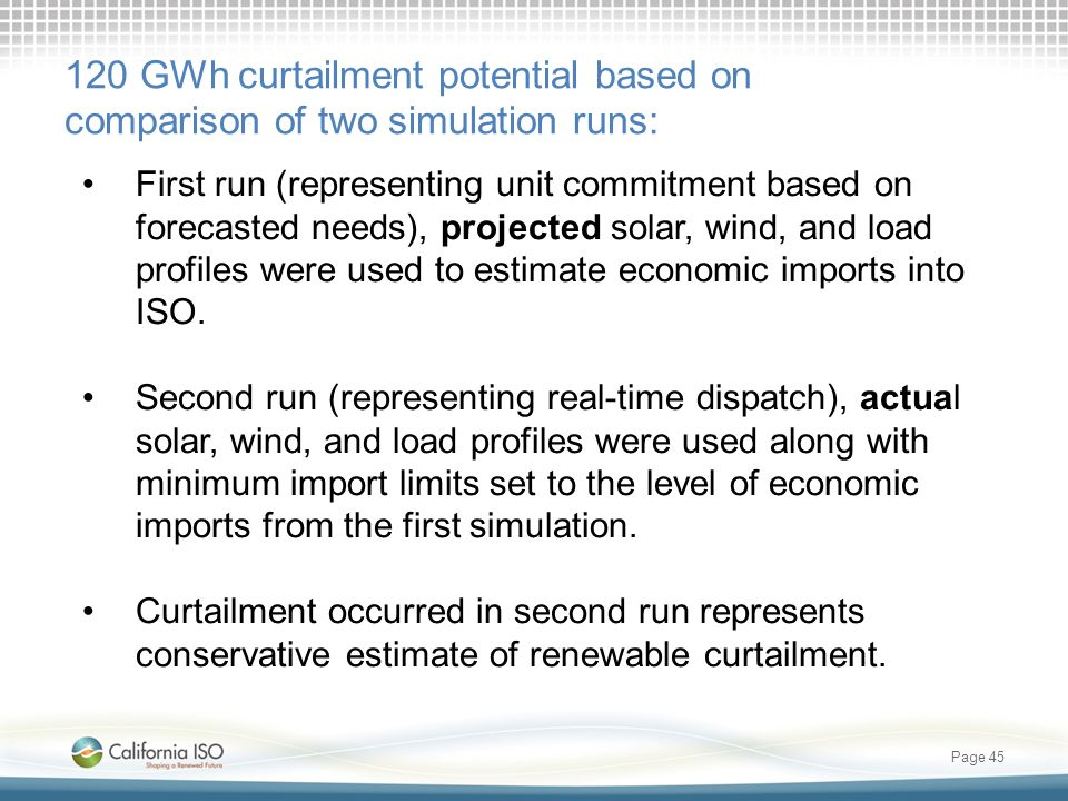 120 GWh curtailment potential based on comparison of two simulation runs: