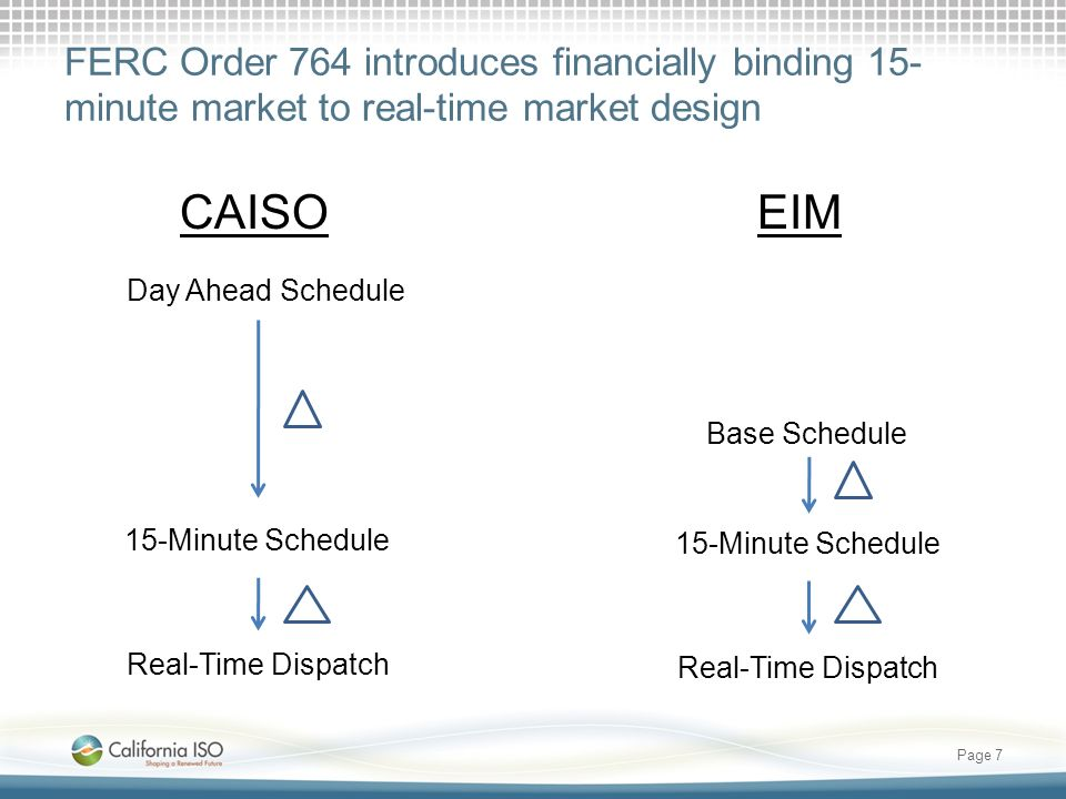 FERC Order 764 introduces financially binding 15-minute market to real-time market design