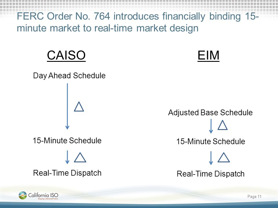 FERC Order No. 764 introduces financially binding 15-minute market to real-time market design