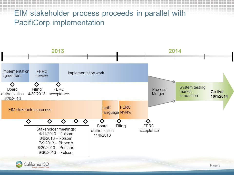 EIM stakeholder process proceeds in parallel with PacifiCorp implementation