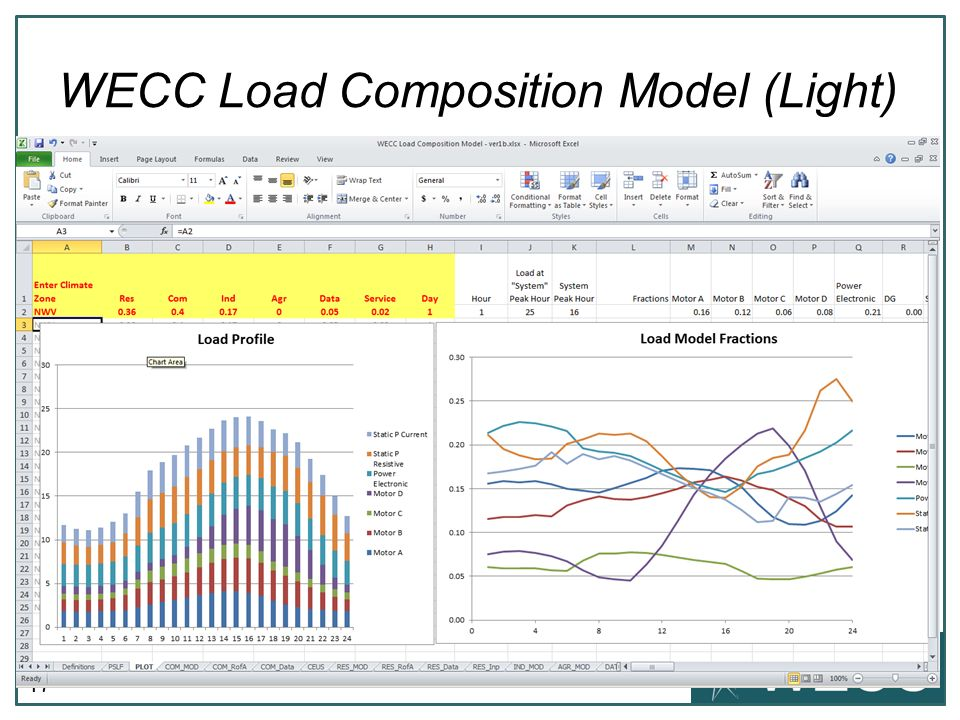 WECC Load Composition Model (Light)