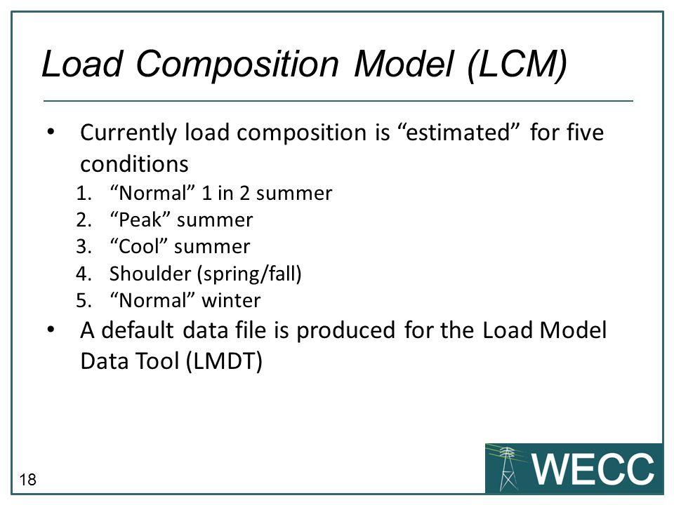 Load Composition Model (LCM)