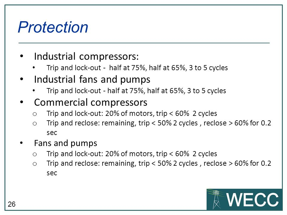 Protection Industrial compressors: Industrial fans and pumps