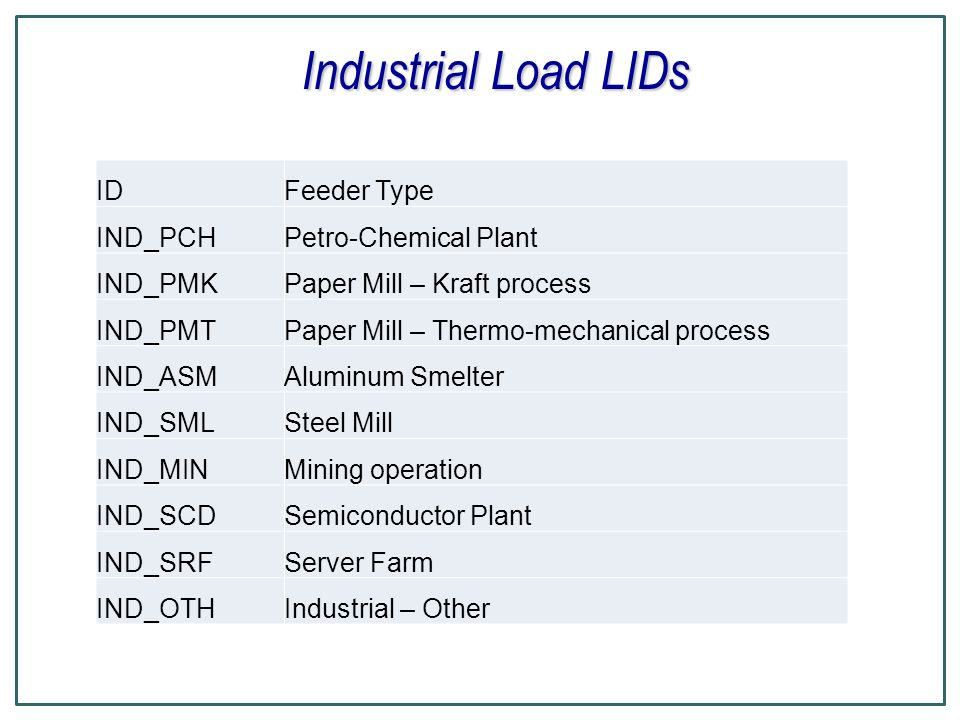 Industrial Load LIDs ID Feeder Type IND_PCH Petro-Chemical Plant