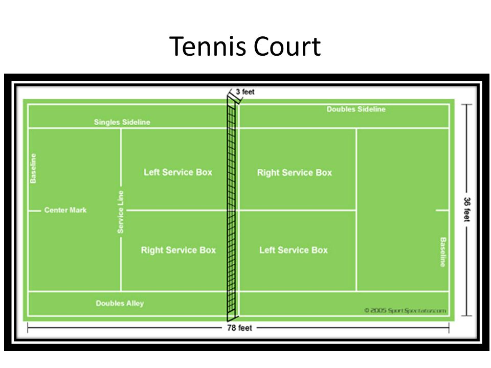 How to keep score for tennis how to keep score for tennis for Racquetball court diagram