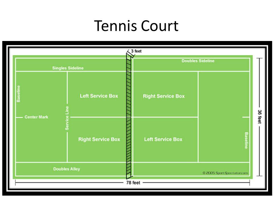 types of tennis courts pdf