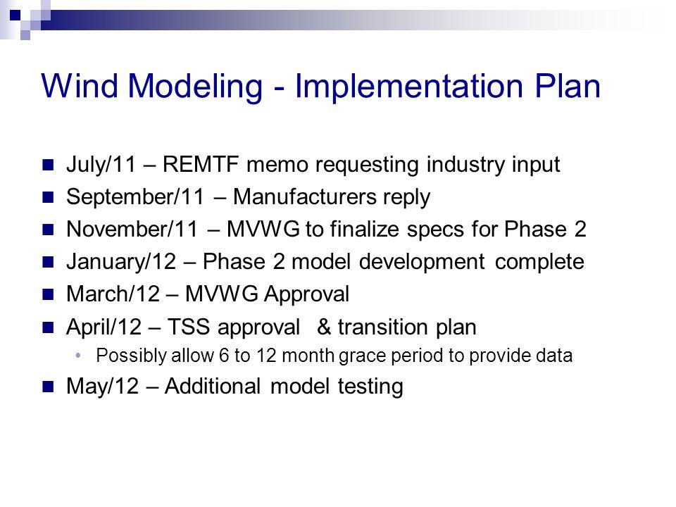 Wind Modeling - Implementation Plan