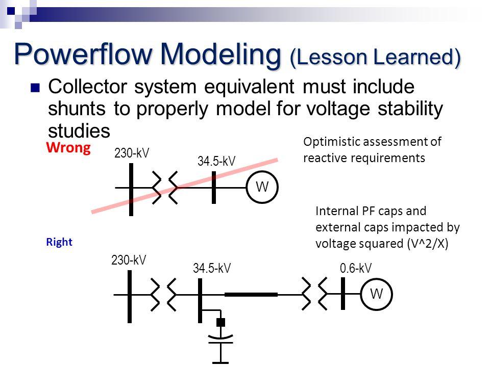 Powerflow Modeling (Lesson Learned)