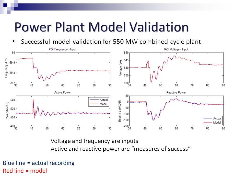 Power Plant Model Validation