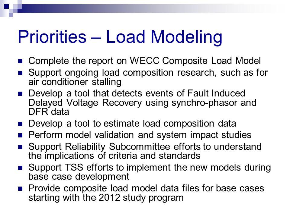 Priorities – Load Modeling
