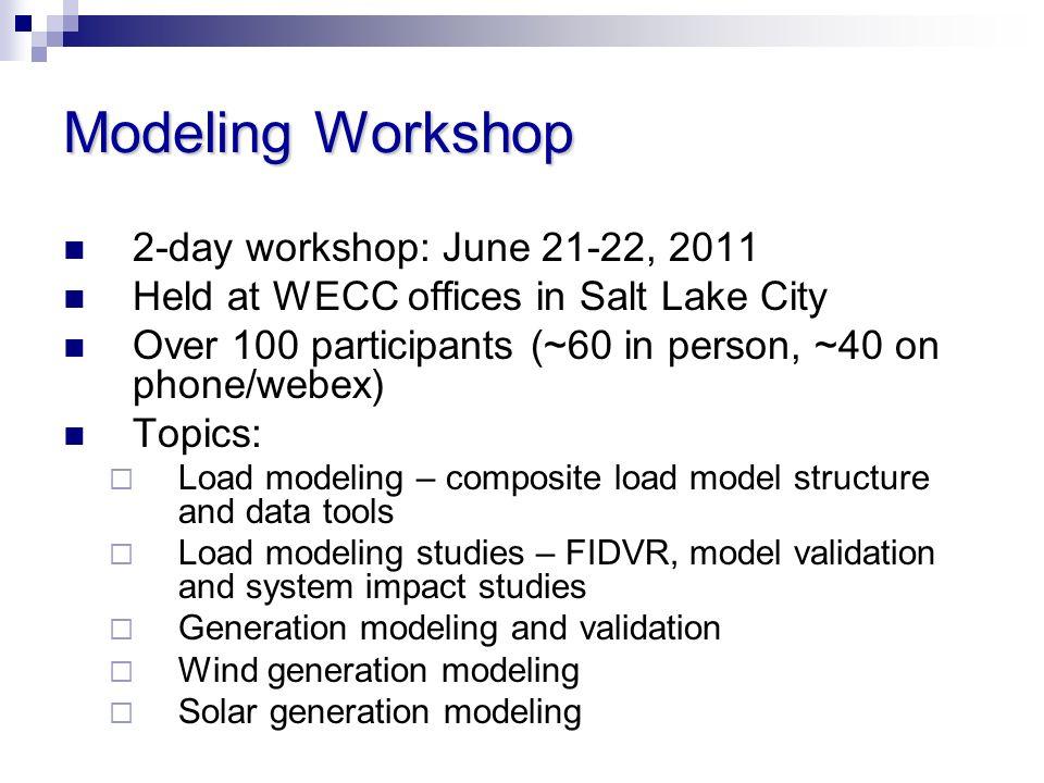 Modeling Workshop 2-day workshop: June 21-22, 2011