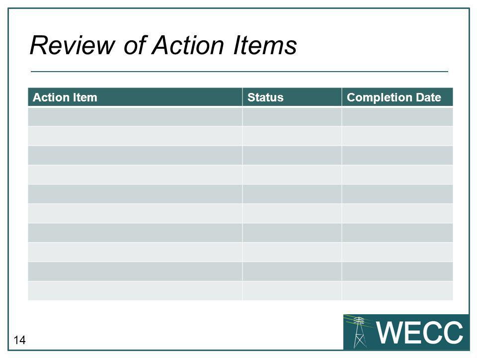 Review of Action Items Action Item Status Completion Date
