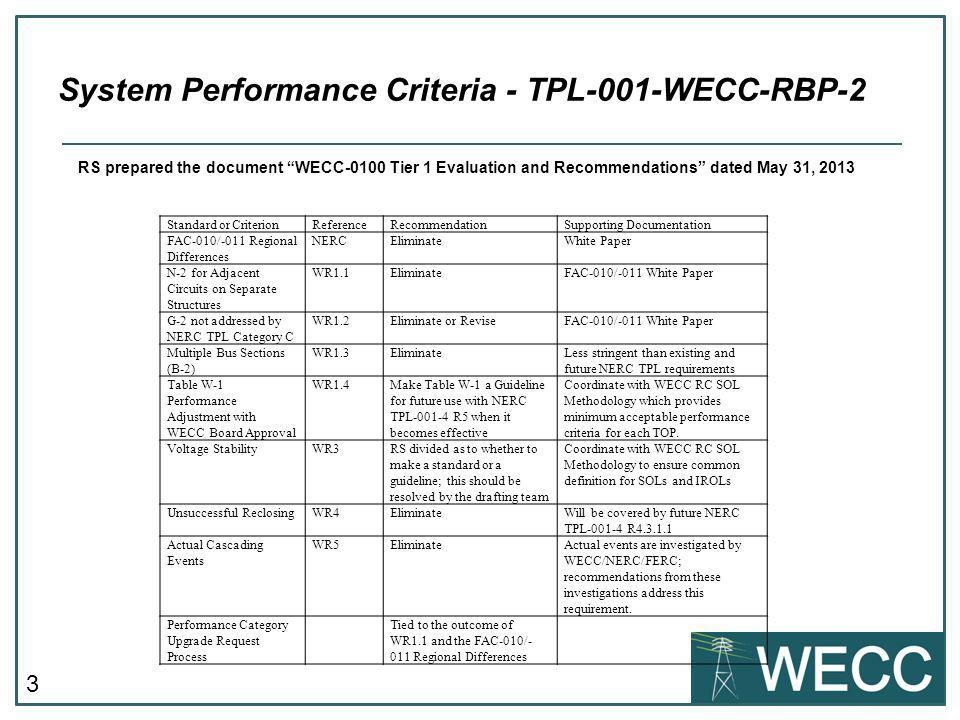 System Performance Criteria - TPL-001-WECC-RBP-2