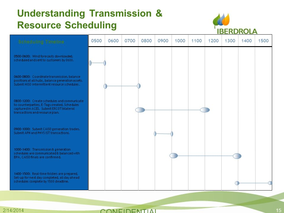 Understanding Transmission & Resource Scheduling