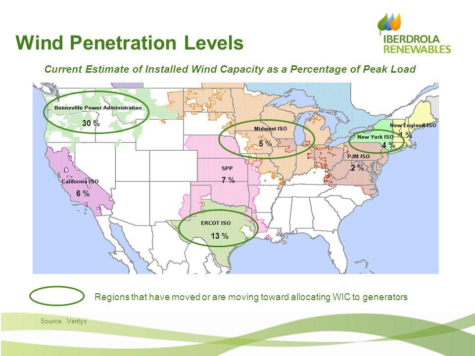 Wind Penetration Levels