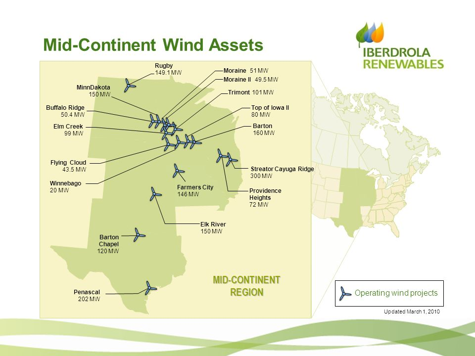 Mid-Continent Wind Assets